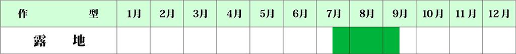 トウモロコシ カレンダー