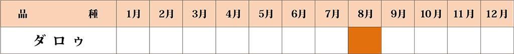 ダロゥ カレンダー