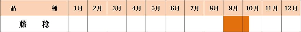 藤稔 カレンダー