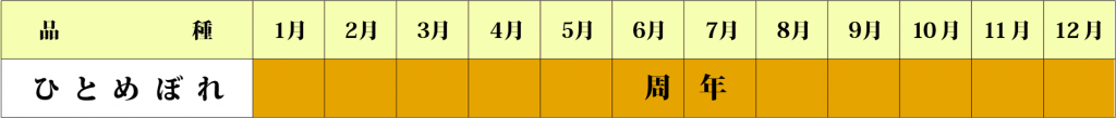 ひとめぼれカレンダー