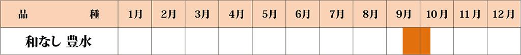 和なし 豊水 カレンダー