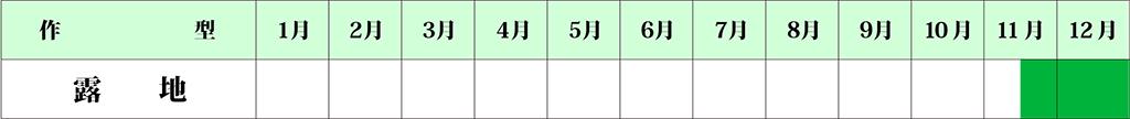 小松菜 露地 カレンダー