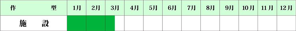 小松菜 施設 カレンダー