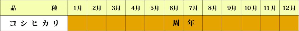 コシヒカリカレンダー