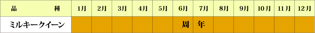 ミルキークイーンカレンダー