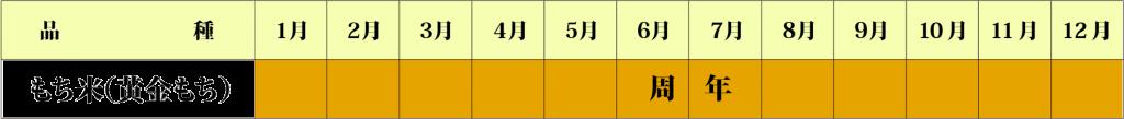 もち米(黄金もち)カレンダー