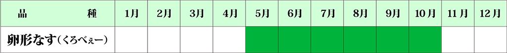 茄子カレンダー
