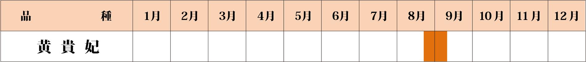 黄貴妃カレンダー