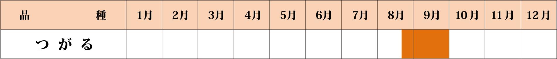 つがるカレンダー